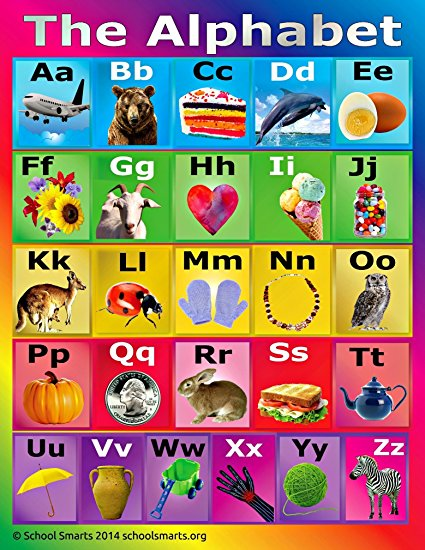 Amazon.com: School Smarts ABC Alphabet Poster Fully Laminated