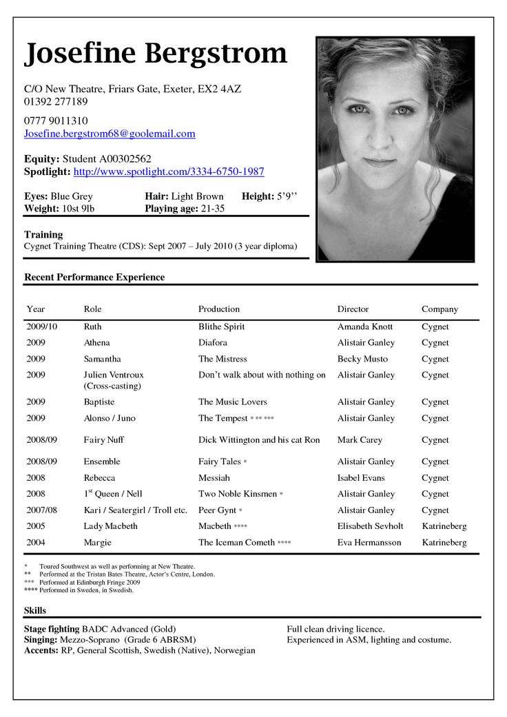Actor Resume Template | mobile discoveries
