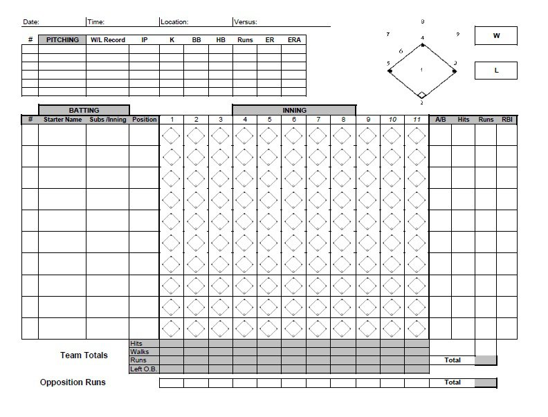 30+ Printable Baseball Scoresheet / Scorecard Templates Template Lab