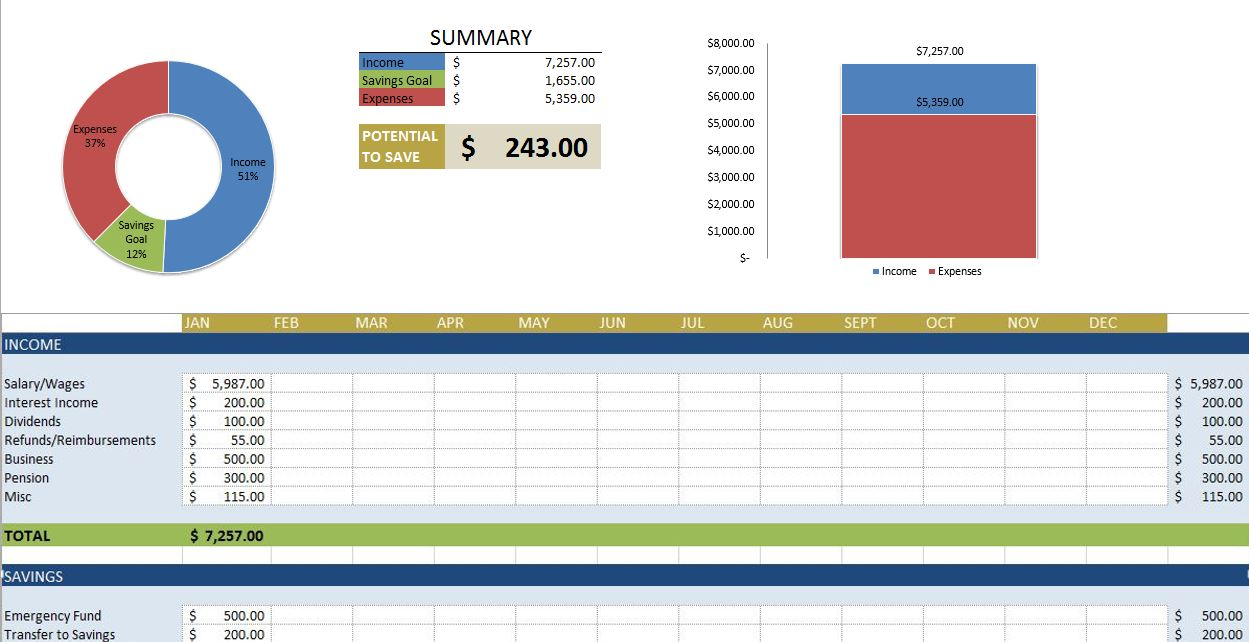 Personal Budget Template Ss Valid Free Home Budget Templates