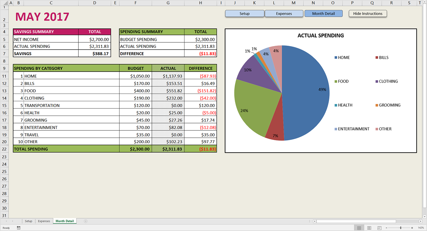 free budget worksheet excel Ozil.almanoof.co