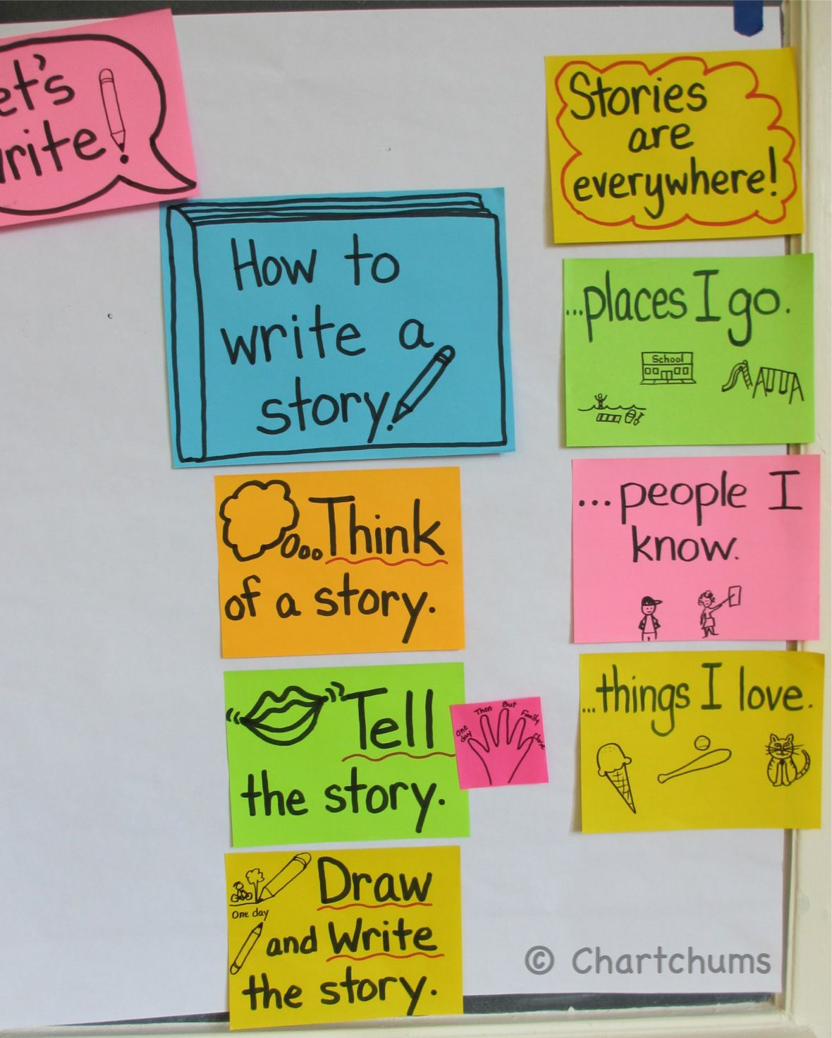 original story chart. (1180×1471) | For School | Pinterest