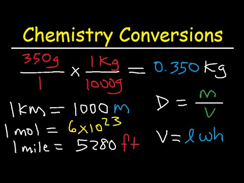 Chemistry Conversions Chart Density, Volume, Grams to Moles