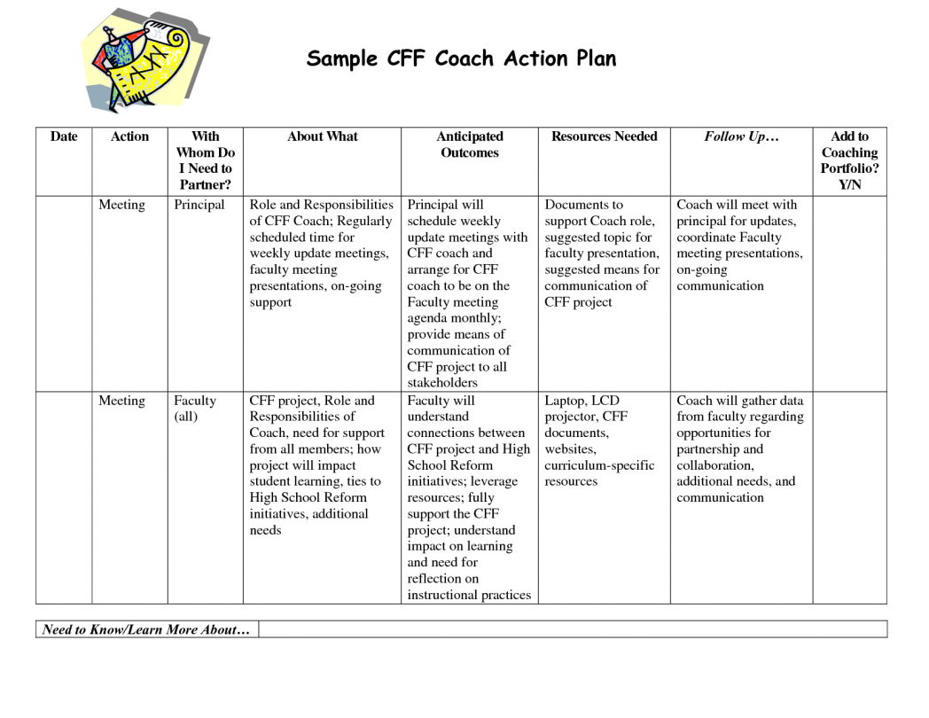awesome coaching plan template ideas best resume examples for life