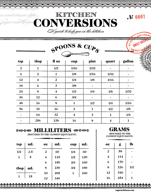 Printable Kitchen Conversion Chart Sugar and Charm Sugar and