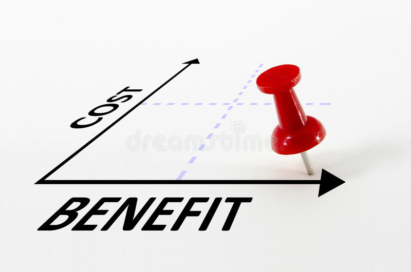 Cost Benefit Analysis Concept Stock Photo Image of results