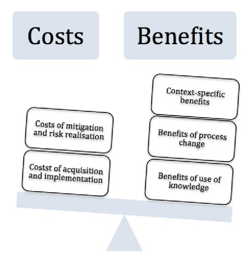 Cost benefit analysis scale | Download Scientific Diagram