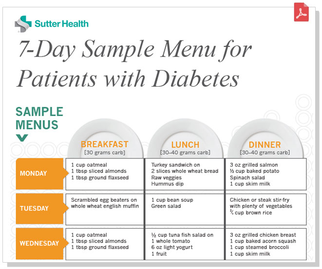 Sample Menu for Patients with Diabetes | Sutter Health