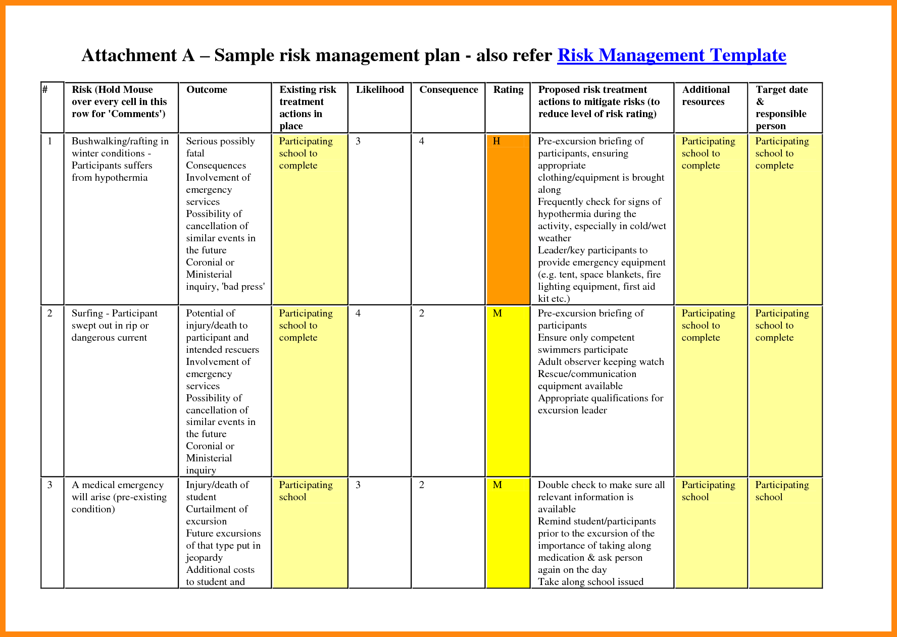 risk management plan layout shefftunes.tk