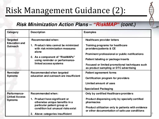 Backup plan for disaster recovery, it risk management plan example