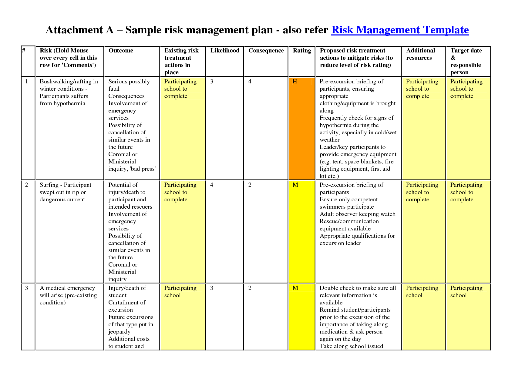 risk management plan free shefftunes.tk