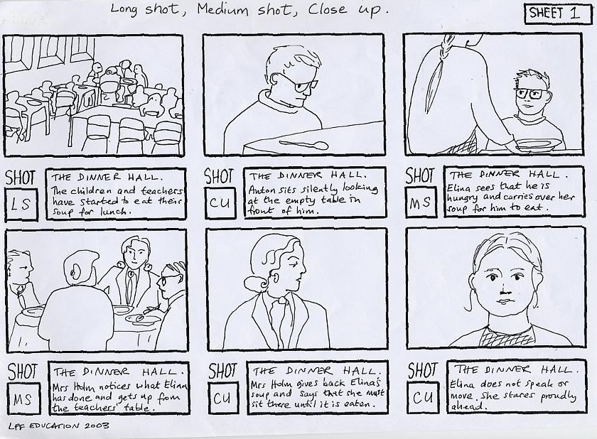 Storyboards and shot lists – Media Studies