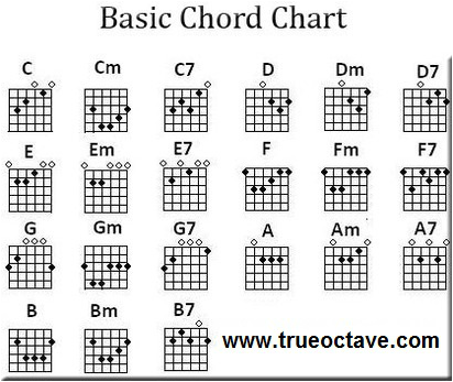 Free Guitar Chord Charts and Music