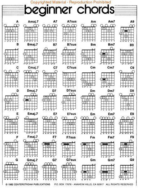 printable guitar chord chart Onwe.bioinnovate.co