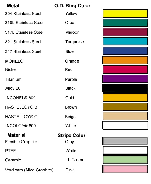 12 best Color Wheel / Chart Metal Colors images on Pinterest