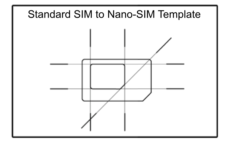 Nano Sim Template How To Convert A Micro Sim Card To Fit The Nano