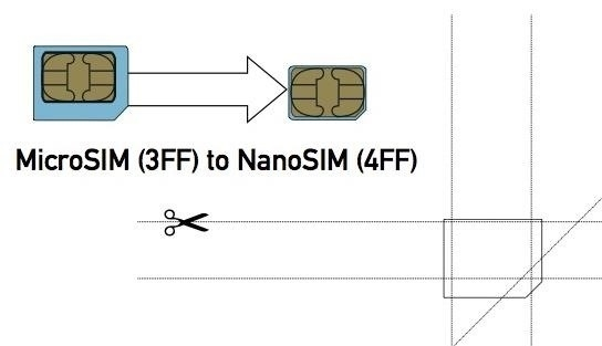 Nano Sim Template Micro Sim Nano Template Formal Depict Card