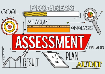 Performance Evaluation | Performance Management Process