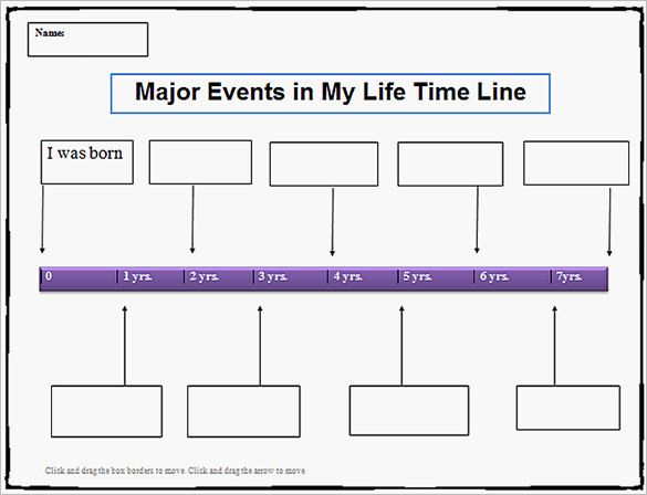 7+ Personal Timeline Templates – Free Word, PDF Format Download