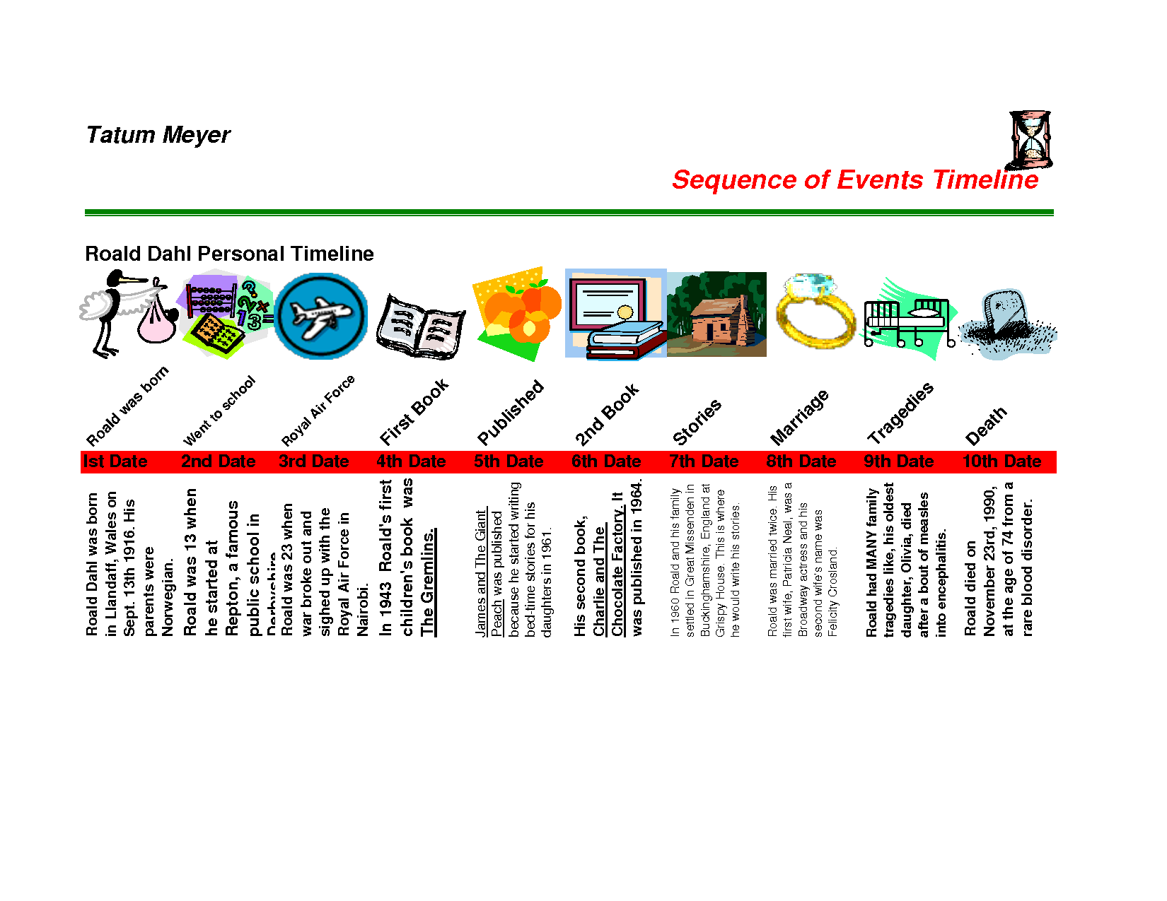 Personal Timeline Template | Personal Timeline Template | Timeline