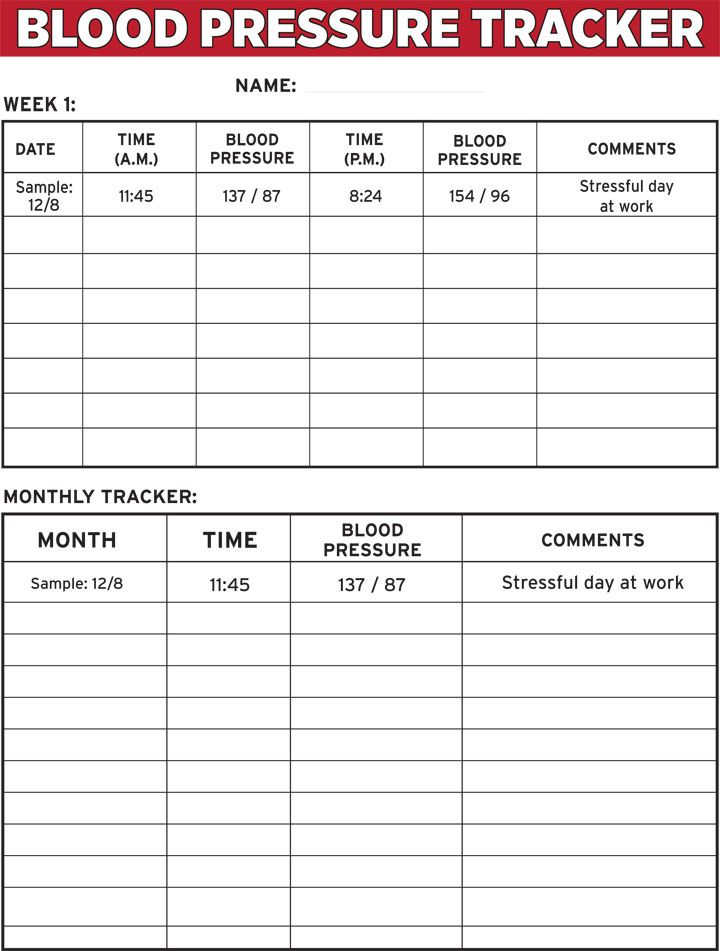 blood pressure tracker printable Dorit.mercatodos.co