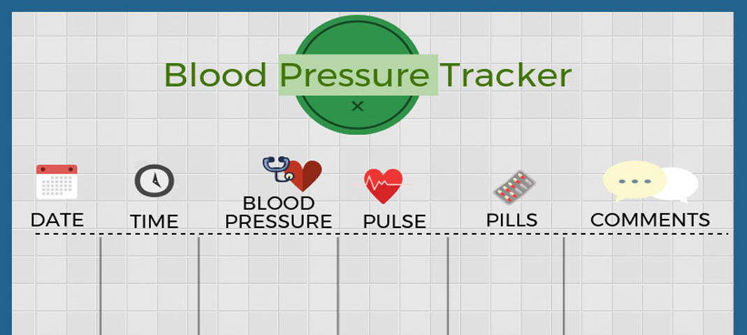 Blood Pressure Tracker One Sheet | The Dr. Oz Show | Dr Oz