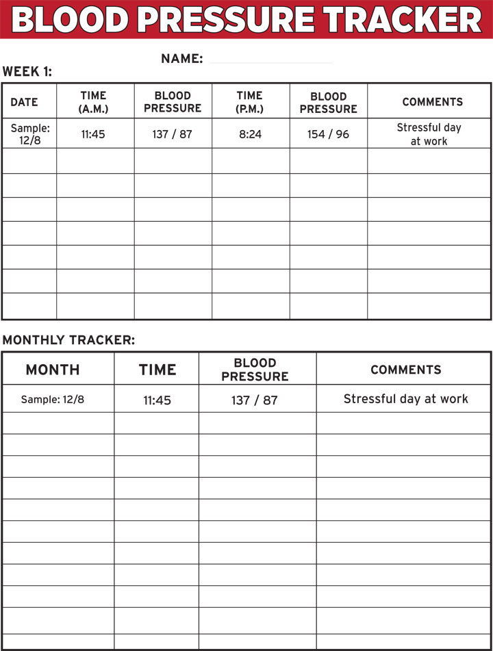 Printable Blood Pressure Tracking Chart
