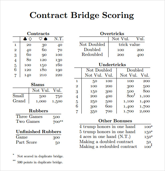 duplicate bridge score sheets download Bare.bearsbackyard.co