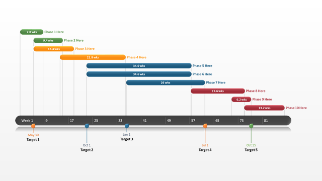 timelines in project management Yeni.mescale.co
