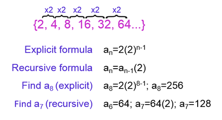 Sequences as Functions Recursive Form MathBitsNotebook(A1