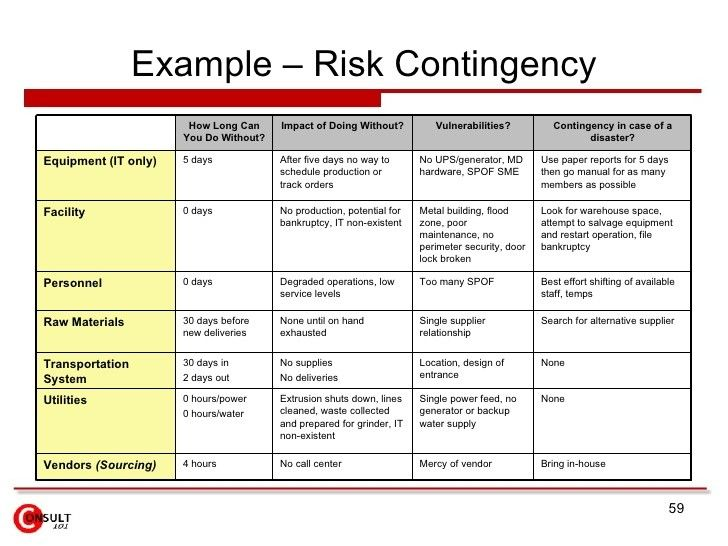 risk management plan example template. (728×546) | Project