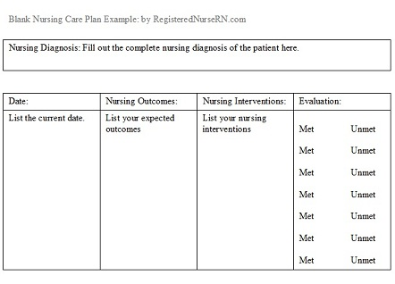 Nursing Care Plans | Free Care Plan Examples for a Registered