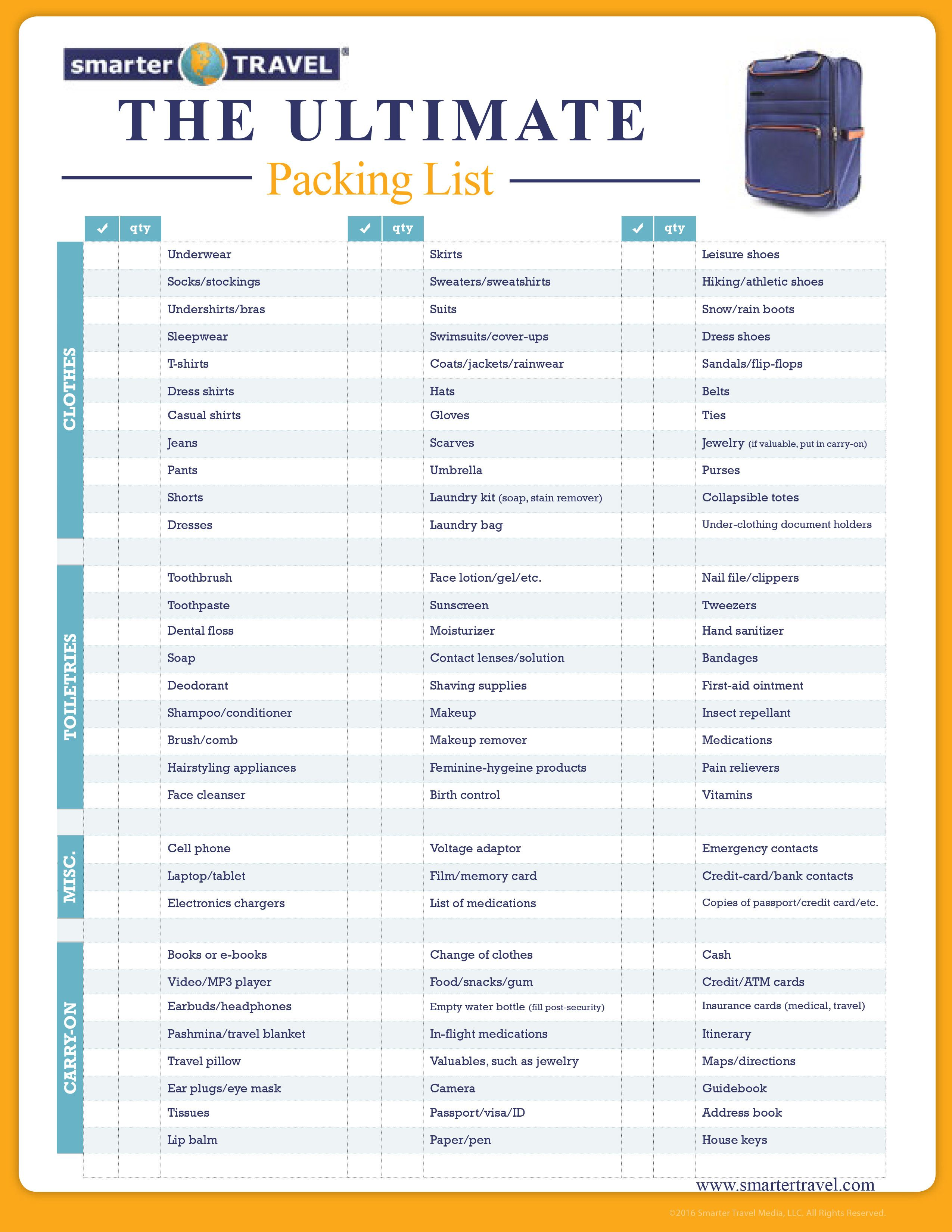 The Ultimate Packing List | Ultimate packing list, Vacation and