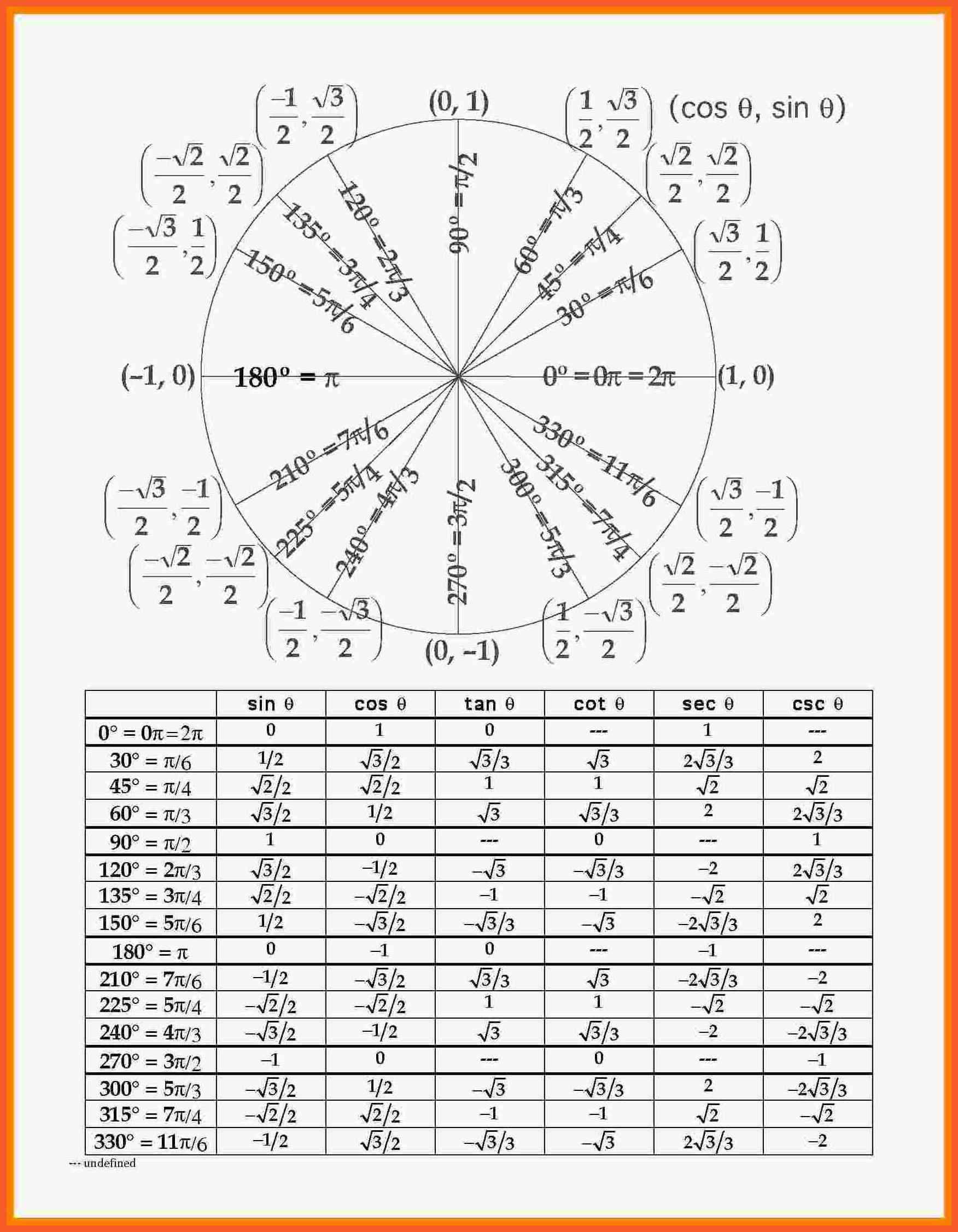 The unit circle chart trig recent then – smuga.info