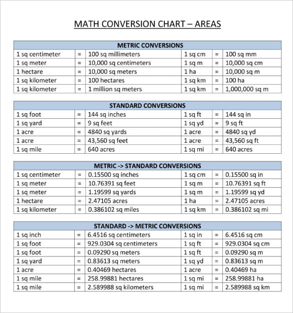 conversion unit chart Bare.bearsbackyard.co
