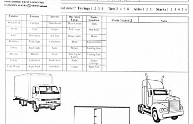 Vehicle Inspection Sheet Pdf Mobile Discoveries