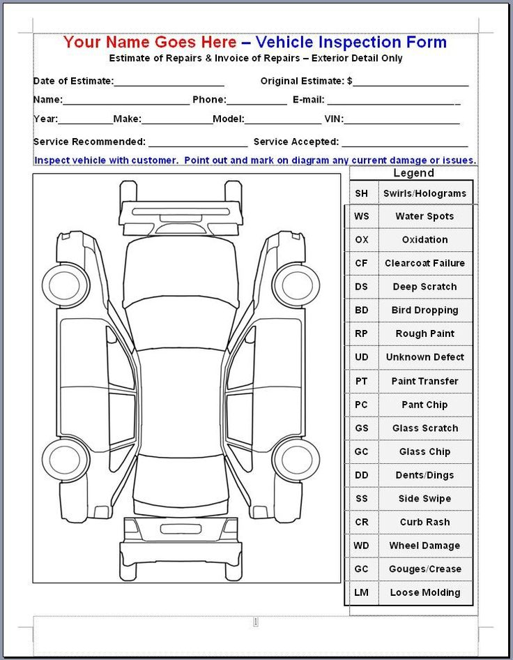 It's just a picture of Free Printable Vehicle Inspection Checklist intended for driver