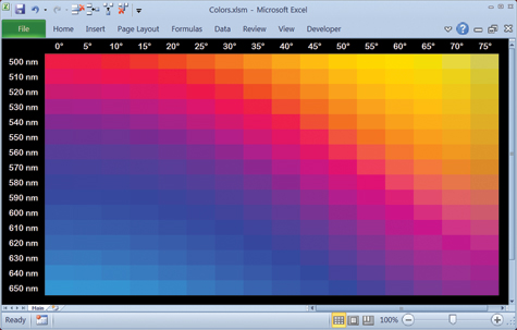 Software: Thin Film Coating Design: Excel extends optical coating