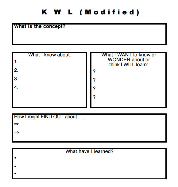 Free Blank Printable KWL Chart: Know, Want to Know, Learned