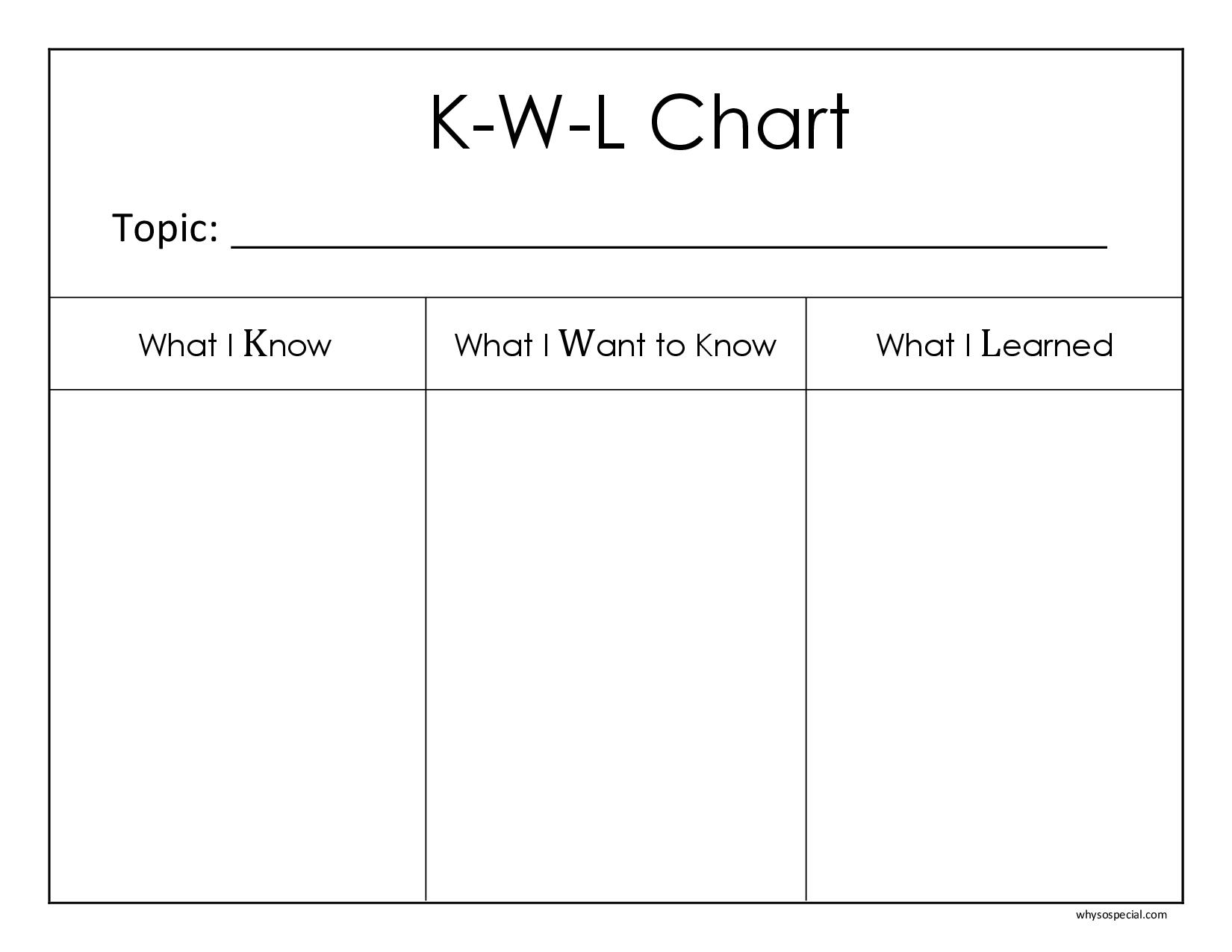 photograph about Free Printable Kwl Chart named Totally free Printable Kwl Chart cell discoveries