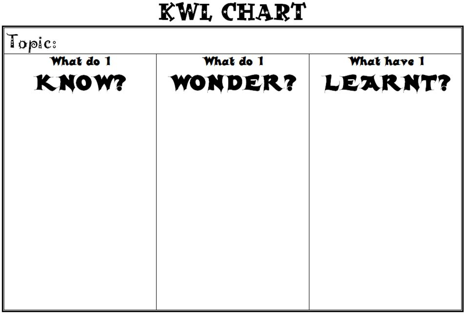 photograph about Kwl Chart Printable identified as Totally free Printable Kwl Chart cellular discoveries