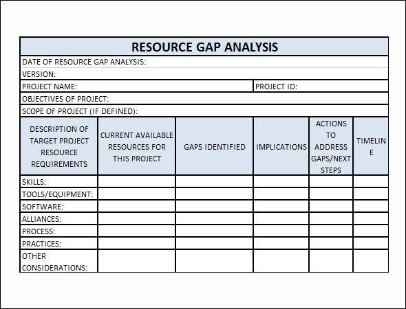 business process gap analysis template excel gap analysis template