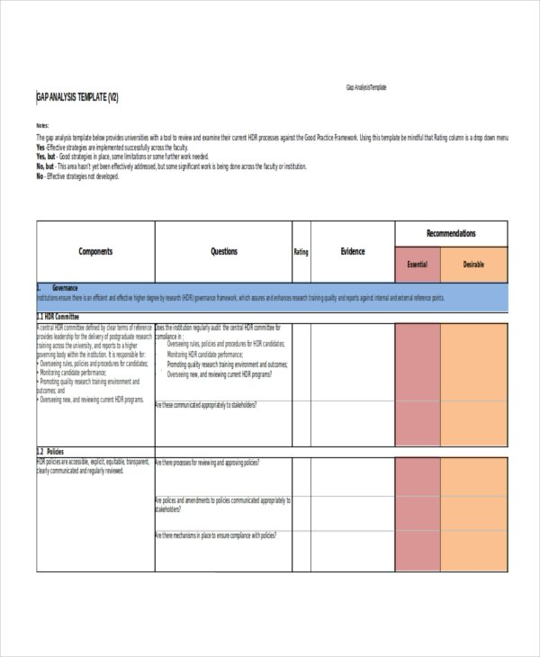 20+ Gap Analysis Template Free Sample, Example, Format | Free