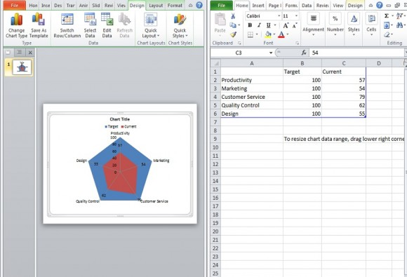 Spider Gap Analysis in PowerPoint 2010