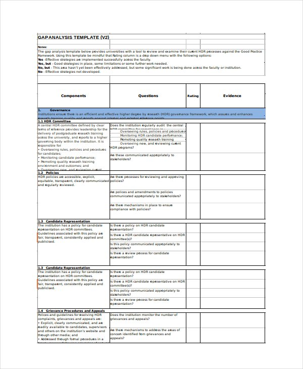 policy analysis template 20 gap analysis template free sample