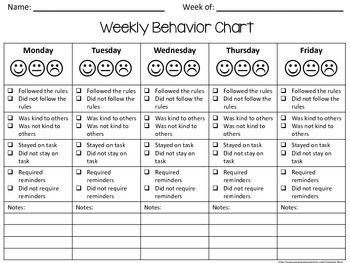 Classroom Management Tool: Weekly Behavior Charts and Tally Sheets