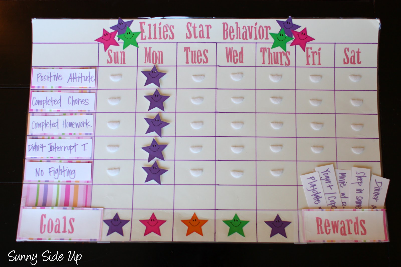 Star Behavior Charts re born! The Sunny Side Up Blog