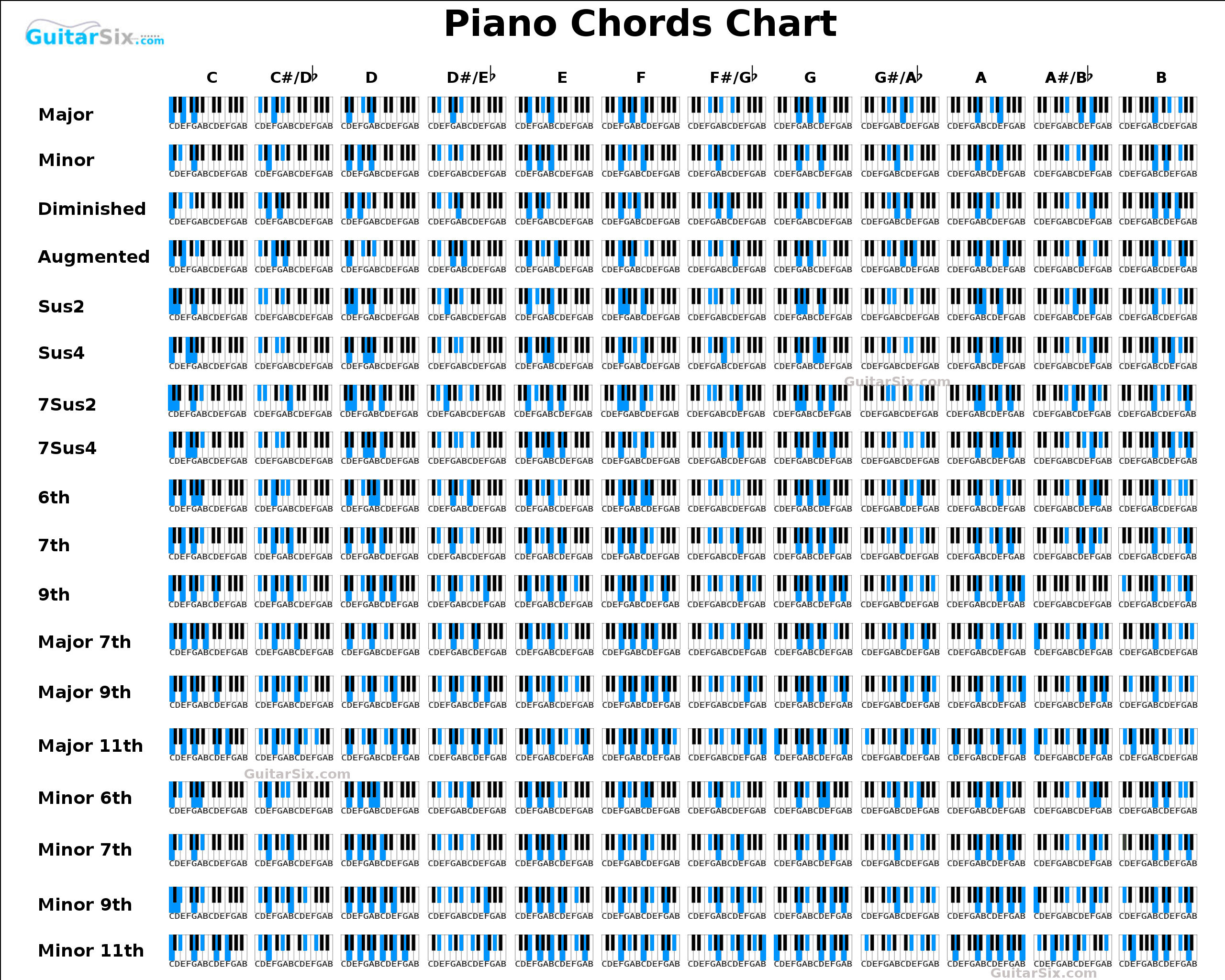 piano charts Cypru.hamsaa.co