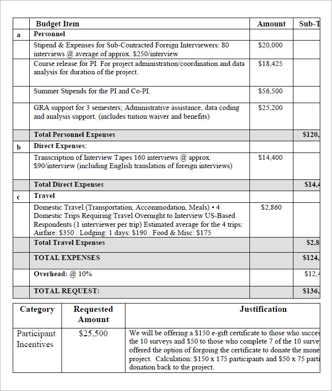 project proposal budget template 13 budget proposal templates pdf