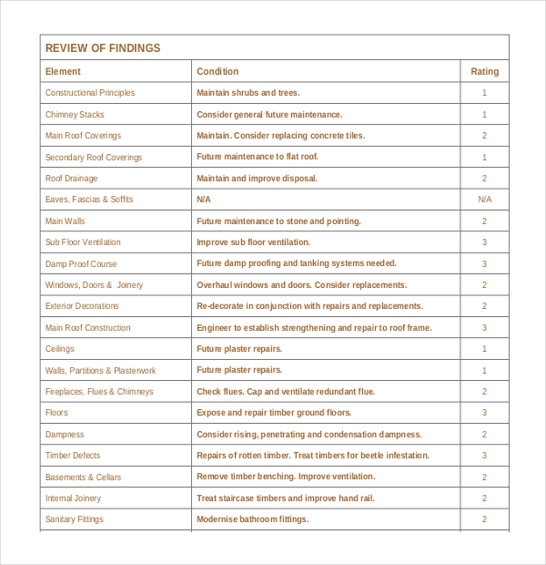 Survey Report template – 8+ Free Word, PDF Documents Download